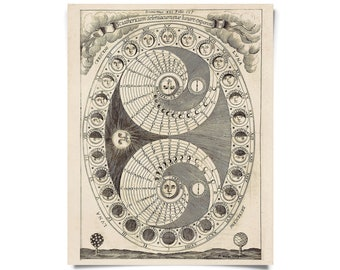 Vintage Moon Phases Chart Print w/ optional magnetic hanging frame