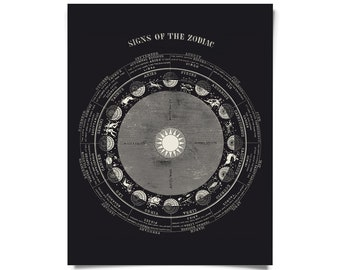Vintage Signs of the Zodiac Astrology Print w/ frame option