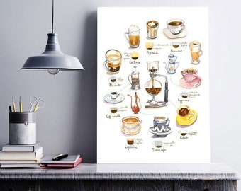 Coffee art print, Watercolor painting, Kitchen poster, Coffee chart illustration, Espresso guide, Food art, Vertical wall art, Drink coffee
