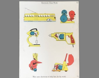 1963 Elementary School Science Chart - 18 x 24 Poster - Energy, Electricity, Magnets, Heat - Kitschy Mid Century Art