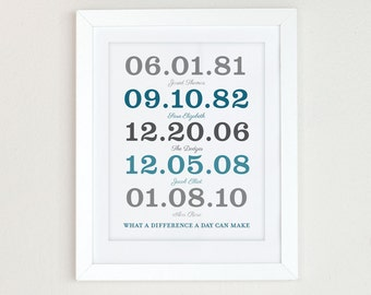 Mothers Day Gift, Gift for Mom, What a Difference a Day Makes, Important Date Art, Personalized Mothers Day Gift, Special Date Wall Art