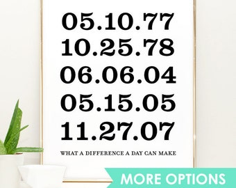Important Date Art, What a Difference a Day Can Make, Gift for Mom, Personalized Date Wall Art, Special Date Wall Art, Mother's Day gift