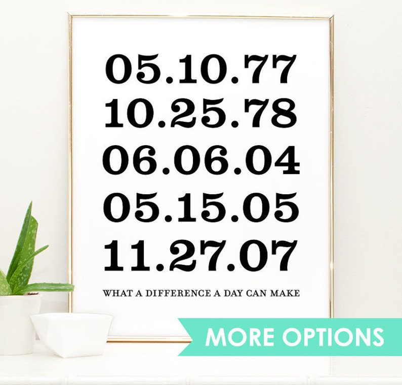Important Date Art What a Difference a Day Can Make Gift for image 0