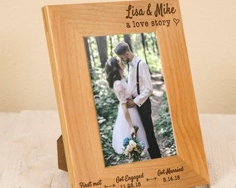 Wedding Picture Frame - Personalized Wedding Gift - Couples Portrait - Couples Picture Frame - Wedding Party Gift - Anniversary Gift