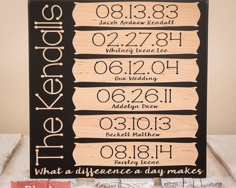 Our Story Sign - What A Difference a Day Makes - Personalized Family Sign - Important Dates Sign - Wood Engraved Sign