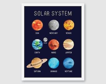 Solar System Print, kids room wall art, space wall art, planets wall art, learning print, playroom solar system print