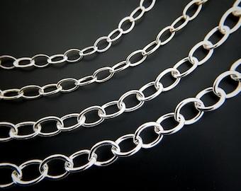 Chain & Sheet