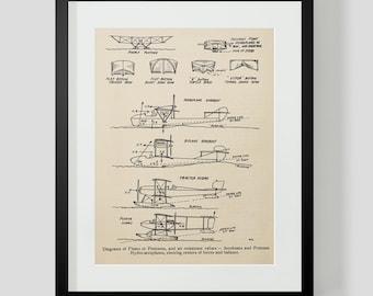 Vintage Flying Machine, Airplane Print 9