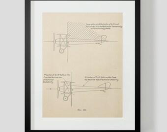 Vintage Flying Machine, Airplane Print 2