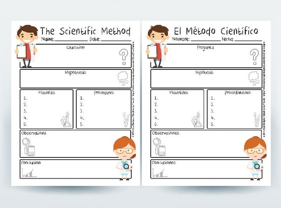 It's just a graphic of Printable Scientific Method Worksheet with regard to free printable
