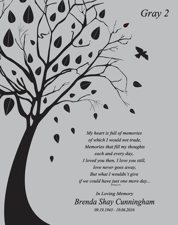 Memorial Gift In Memory Of Etsy