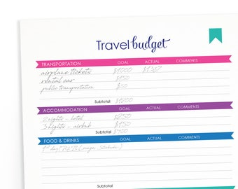 Printable Vacation Travel Budget Downloadable - Home Management
