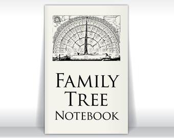 family tree chart etsy