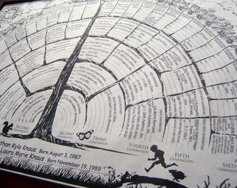 family tree charts with blanks you fill in personal family etsy