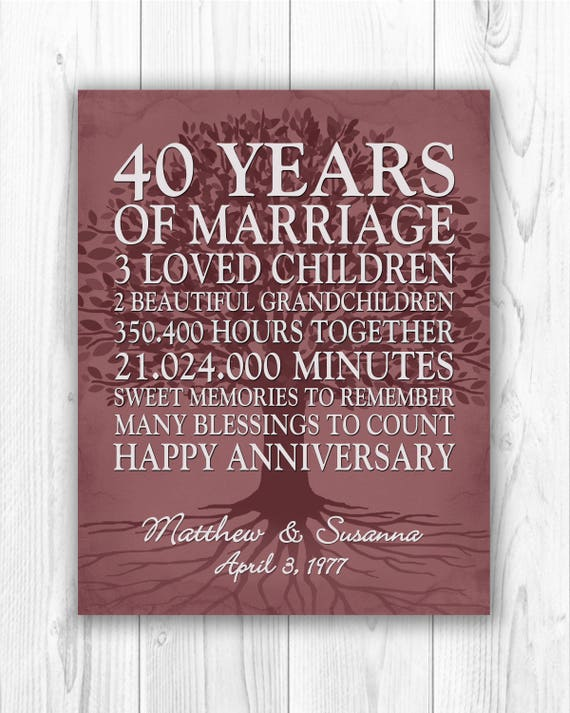 What Gift For 40th Wedding Anniversary: 40th Wedding Anniversary Gift For Parents Personalized 40