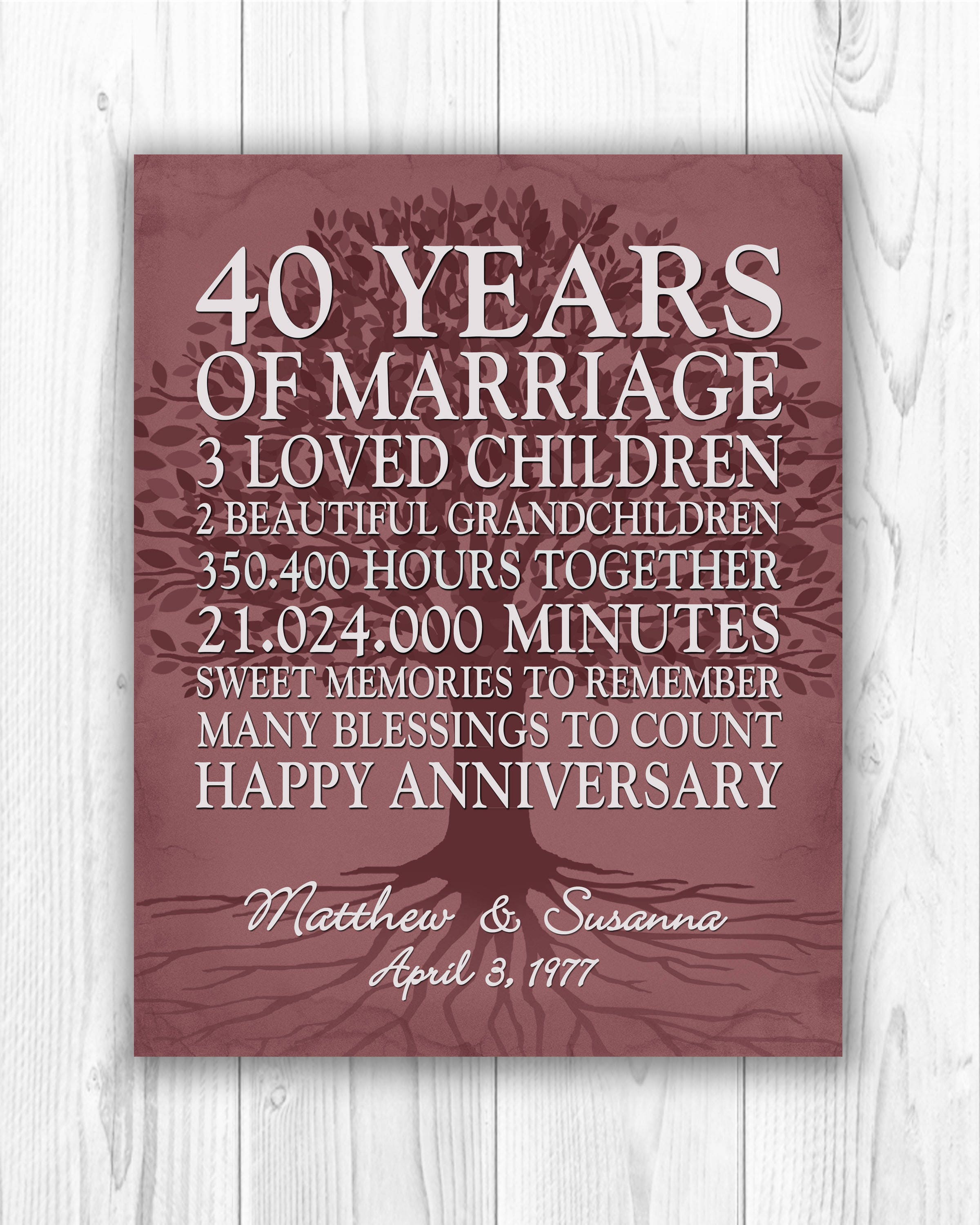 40th Wedding Anniversary Gift.40th Wedding Anniversary Gift For Parents Personalized 40 Years Ruby Anniversary Gift Custom 40th Anniversary Gift Digital Printable File