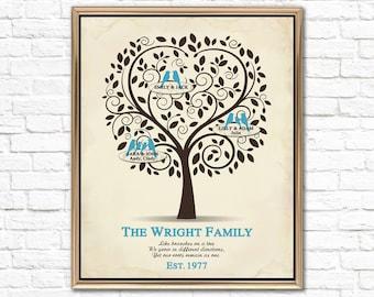 Custom Family Tree Art Personalized Family Tree Gift, PRINTABLE Grandchildren Family Gifts Mother's Day Gift for Mom, Mother, Grandma, Nana