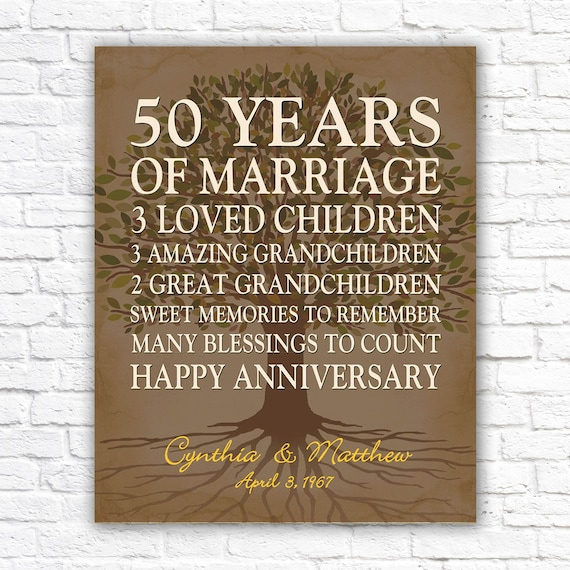 50th Anniversary Gift For Parents Printable 50th Wedding Etsy