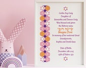 Personalized Baby Girl Birth Certificate, baby naming, Star of David