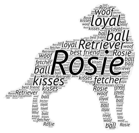 custom word cloud, your pet digital print, gift for pet lover, dog lover gift, new pet gift, cat lover gift, word cloud art, digital jpeg