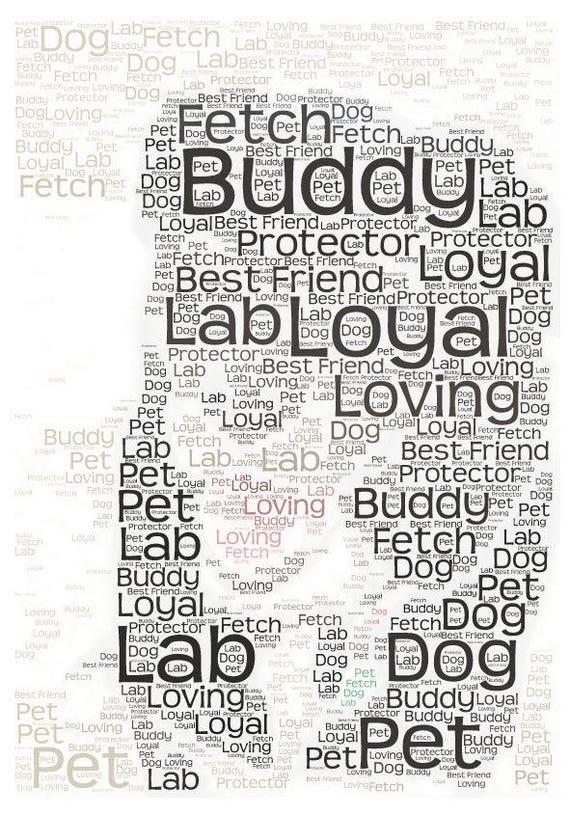 custom pet word cloud, your image digital print, pet lover gift, new pet gift, dog lover gift, word cloud art, digital jpeg