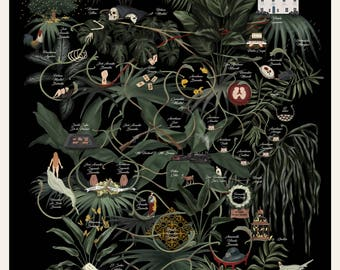 """Buendia Family Tree from """"One Hundred Years of Solitude"""" by Gabriel Garcia Marquez"""