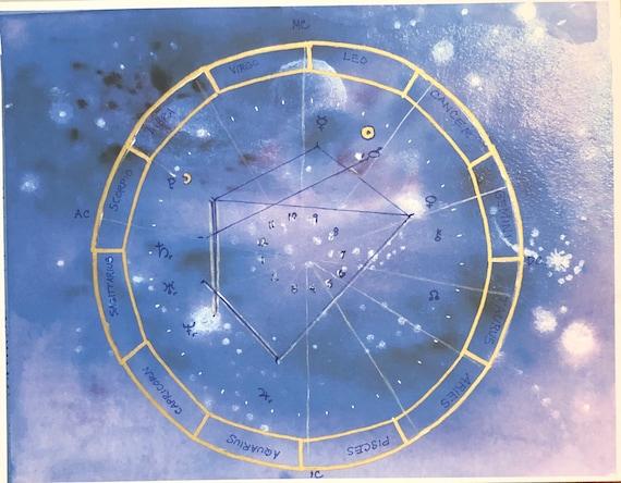Astrology Birth Chart Reading choice of Hand painted original or printed keepsake Amethyst crystal gift