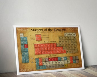 The Last Airbender / Legend of Korra: Periodic Table of Avatar Characters // Benders, Tribes, Nations, Heroes and Villains