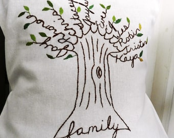 Personalized Family Tree Pillow Cover. Gift for mom. Shades of Green. Birthday Gift for grandma. Anniversary Gift for parents.