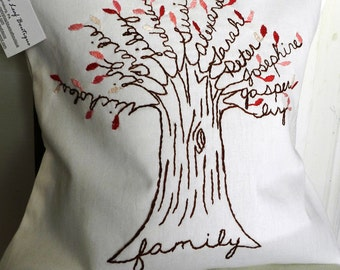 Personalized Family Tree Pillow Cover. Parents of Bride Gift. Anniversary Gift. Shades of PINK. Birthday Gift for Mom or Grandmother.