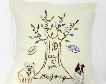 Custom Family Tree Pillow Cover with  PETS.  Birthday Gift for Mom. Pet Portrait. Parents Anniversary gift. Personalized Pet Pillow.