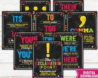 English Classroom Poster Grammar Punctuation Classroom Sign Their They're There Classroom Poster Teacher Classroom Wall Decor Printable