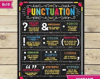 English Grammar Punctuation Poster - Grammar Poster - High School English Sign - Teacher Classroom Decor - Teacher Printables