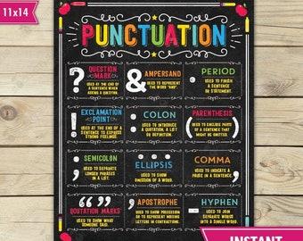 English Grammar Punctuation Poster - Grammar Poster - High School English Poster - High School Teacher Classroom Decor Printables