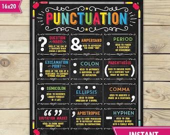 Punctuation Poster - English Grammar  Poster - High School English Sign - Teacher Classroom Decor - Teacher Printables