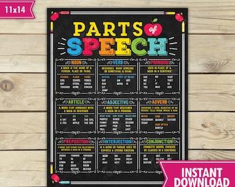 Classroom Grammar Poster - English Grammar Parts of Speech Poster - High School English - Teacher Classroom Decor - Teacher Printables