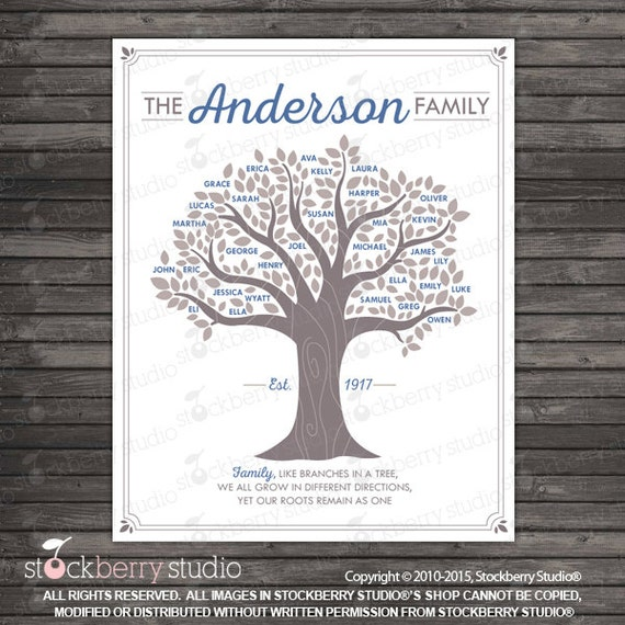Personalized Family Tree Print - Christmas Gift for Grandparents ...