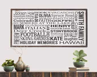Custom Wood Sign With Family Name and Memories, Farmhouse Sign, Family Memories, Christmas Gift, Anniversary Gift, Gift for Parent