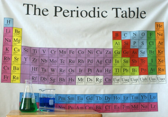 Periodic table chemistry science cotton fabric 1 yard panel urtaz Choice Image