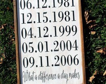 What a difference a day makes - Custom Rustic Wood Sign