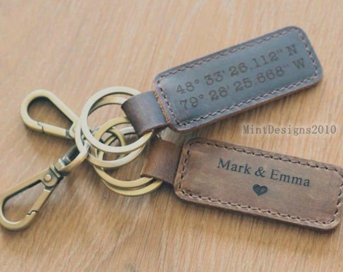 Keychain & Wallet