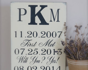 Wedding Date Sign, Personalized Wedding Sign, Important Dates Sign, Custom Sign, Anniversary Sign, Wood Wall Art, Wood Sign, Vintage Sign