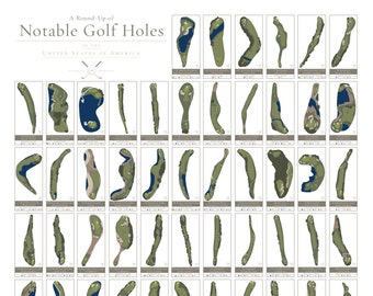 A Round-Up of Notable Golf Holes in the United States of America