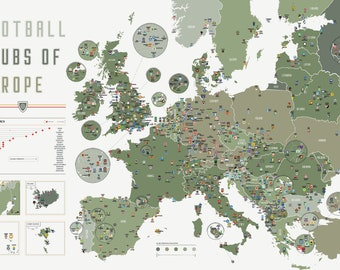 Football Clubs of Europe