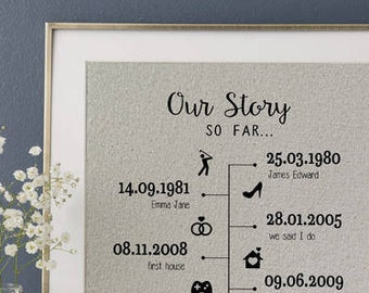 Our Story So Far Timeline Print • Gift for Husband • 2 Year Anniversary Gift • Cotton Anniversary Gift • Linen Anniversary • Gift for Wife