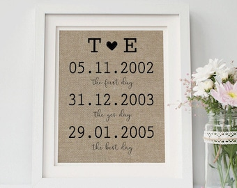 The Best Day Print • Personalized Dates • Personalized Wedding Gift • Gift for Newlyweds • Wedding Gift • Anniversary Gift for Him