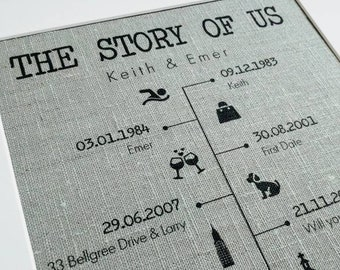 The Story of Us Timeline Print • Gift for Husband • 2 Year Anniversary Gift • Cotton Anniversary Gift • Linen Anniversary • Gift for Wife