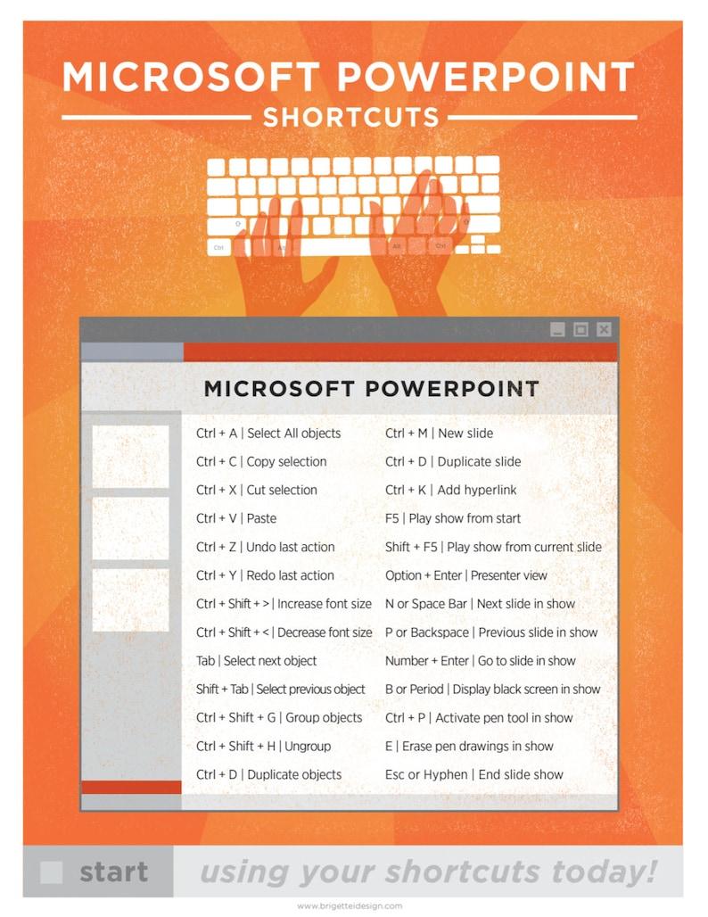 Microsoft Powerpoint Keyboard Shortcut Printable Poster image 0