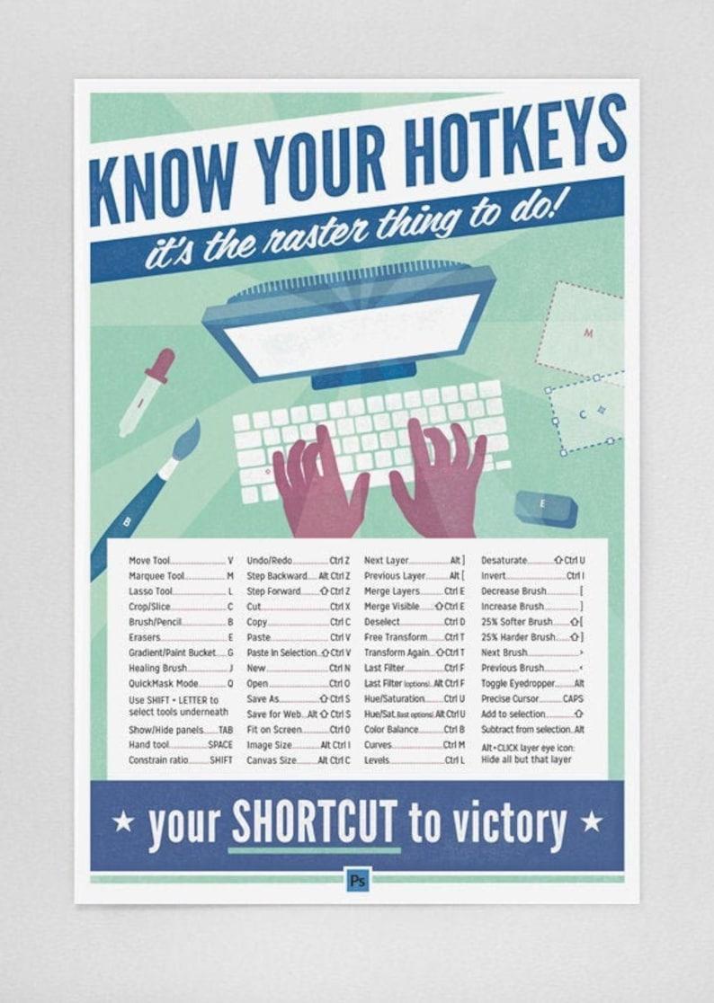 Adobe Photoshop Keyboard Shortcuts Printable Graphic Design image 0