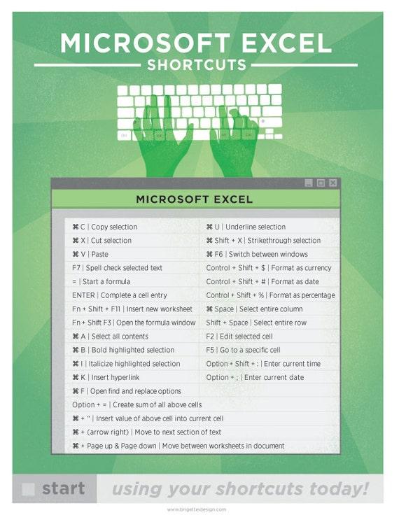 spell check keyboard shortcut